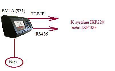 Doch.terminál TCP